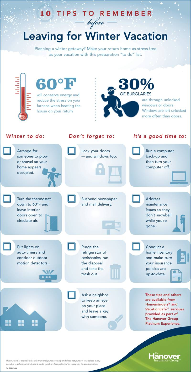 10 tips before leaving for winter vacation